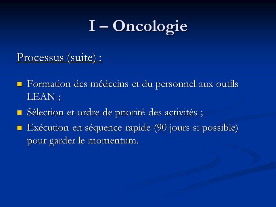 I – Oncologie Processus (suite) : Formation des médecins et du personnel aux outils LEAN ; Sélection et ordre de priorité des activités ; Exécution en