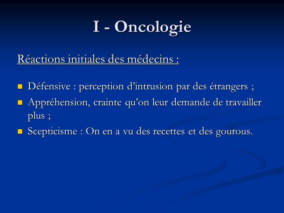 I - Oncologie Réactions initiales des médecins : Défensive : perception dintrusion par des étrangers ; Défensive : perception dintrusion par des étran