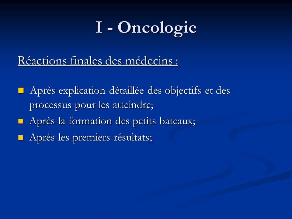 I - Oncologie Réactions finales des médecins : Après explication détaillée des objectifs et des processus pour les atteindre; Après explication détail