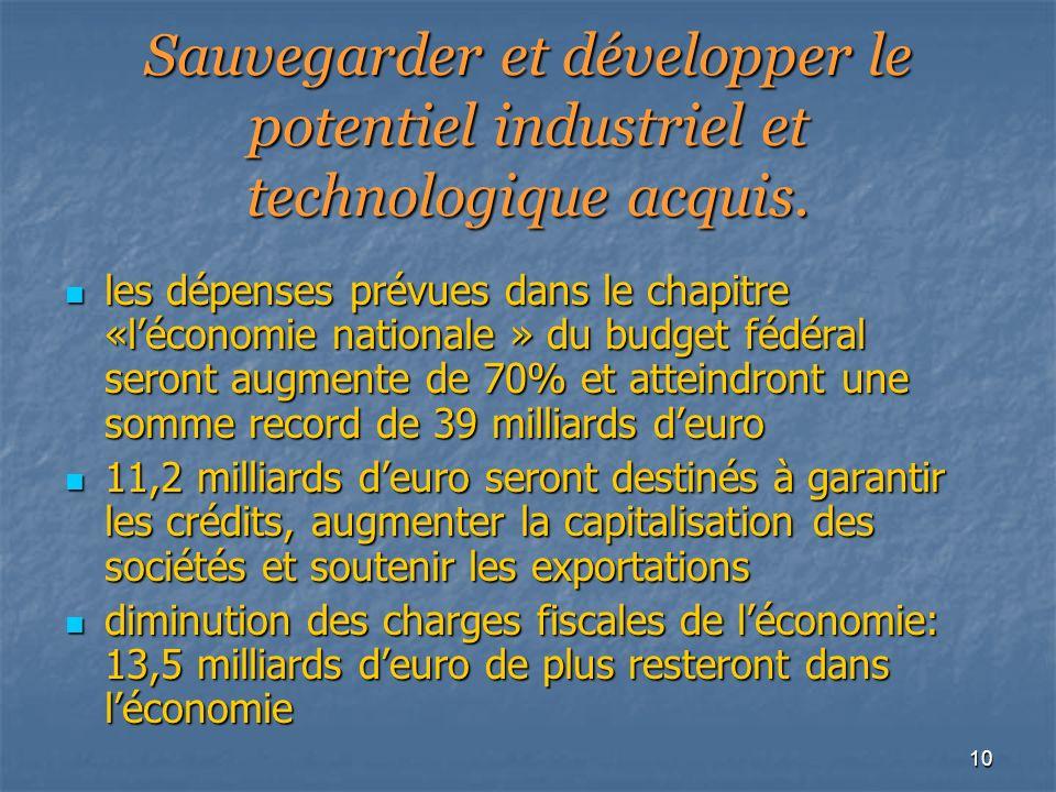 10 Sauvegarder et développer le potentiel industriel et technologique acquis. les dépenses prévues dans le chapitre «léconomie nationale » du budget f