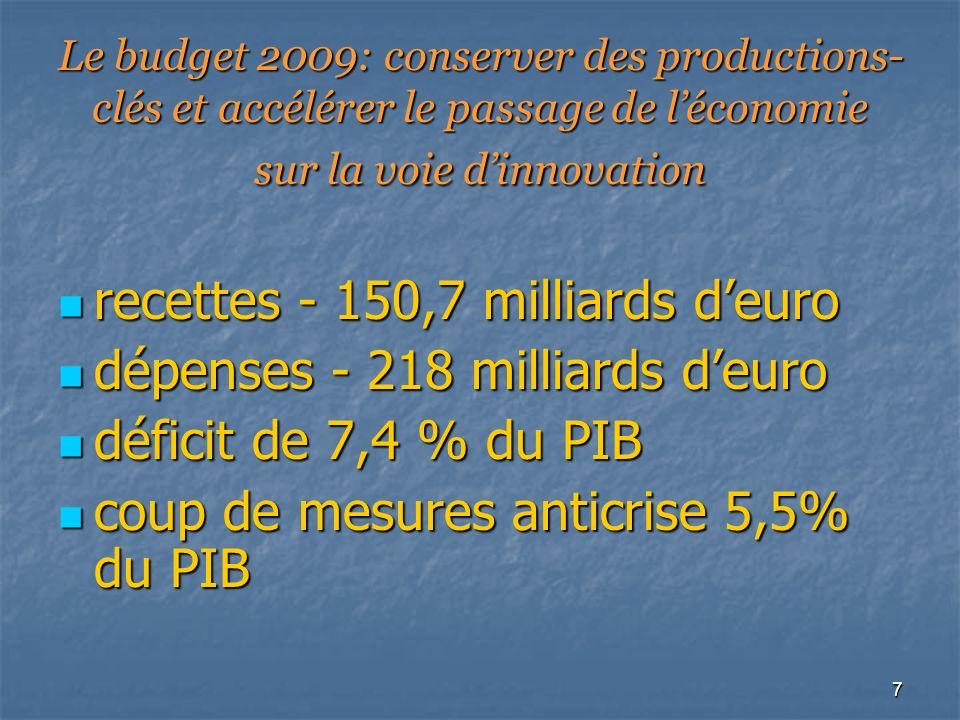 7 Le budget 2009: conserver des productions- clés et accélérer le passage de léconomie sur la voie dinnovation recettes - 150,7 milliards deuro recett