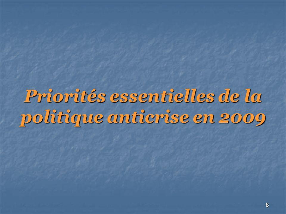 8 Priorités essentielles de la politique anticrise en 2009