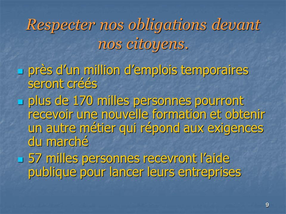 9 Respecter nos obligations devant nos citoyens. près dun million demplois temporaires seront créés près dun million demplois temporaires seront créés