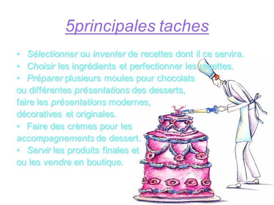 5principales taches Sélectionner ou inventer de recettes dont il ce servira.Sélectionner ou inventer de recettes dont il ce servira. Choisir les ingré