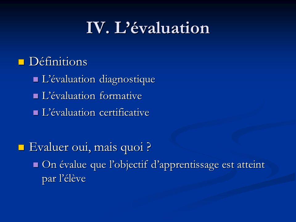 IV. Lévaluation Définitions Définitions Lévaluation diagnostique Lévaluation diagnostique Lévaluation formative Lévaluation formative Lévaluation cert