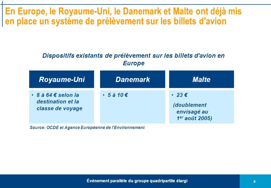 6 Événement parallèle du groupe quadripartite élargi En Europe, le Royaume-Uni, le Danemark et Malte ont déjà mis en place un système de prélèvement sur les billets d avion Royaume-UniDanemarkMalte 8 à 64 selon la destination et la classe de voyage 5 à 10 23 (doublement envisagé au 1 er août 2005) Dispositifs existants de prélèvement sur les billets d avion en Europe Source: OCDE et Agence Européenne de l Environnement