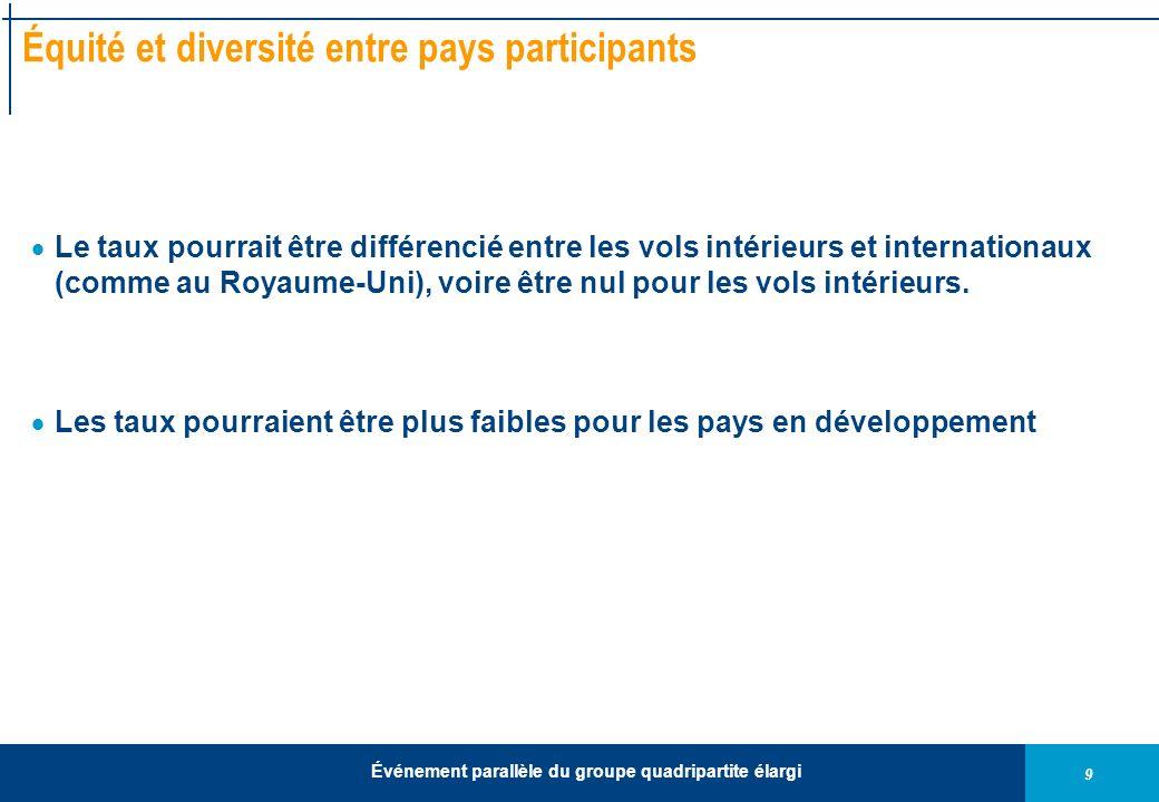 9 Événement parallèle du groupe quadripartite élargi Équité et diversité entre pays participants Le taux pourrait être différencié entre les vols inté