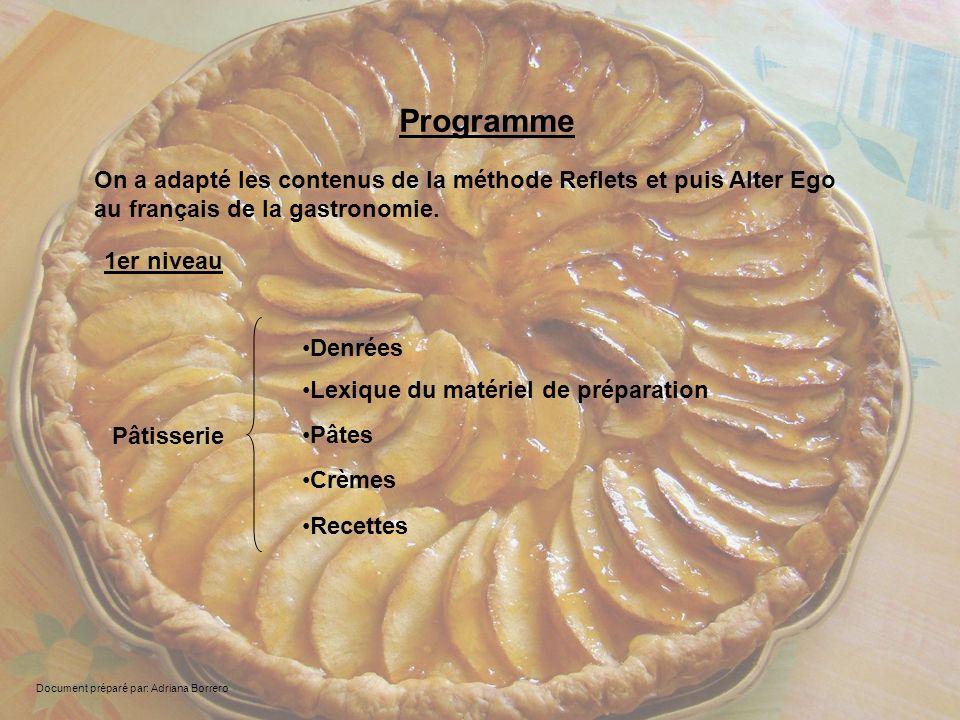 Programme On a adapté les contenus de la méthode Reflets et puis Alter Ego au français de la gastronomie. 1er niveau Denrées Lexique du matériel de pr
