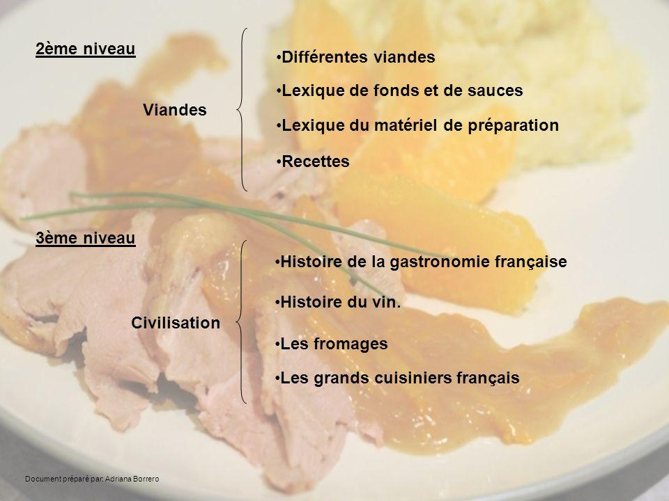Différentes viandes Lexique de fonds et de sauces Lexique du matériel de préparation Recettes Viandes Histoire de la gastronomie française Histoire du vin.
