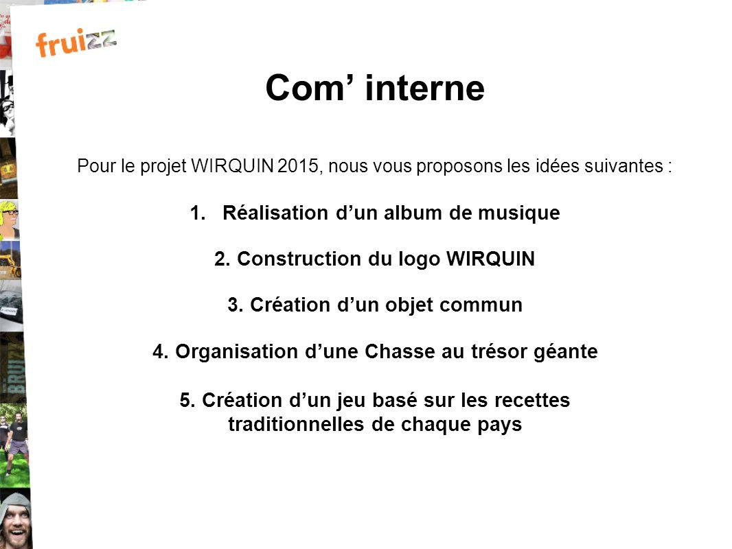 Com interne Pour le projet WIRQUIN 2015, nous vous proposons les idées suivantes : 1.Réalisation dun album de musique 2. Construction du logo WIRQUIN