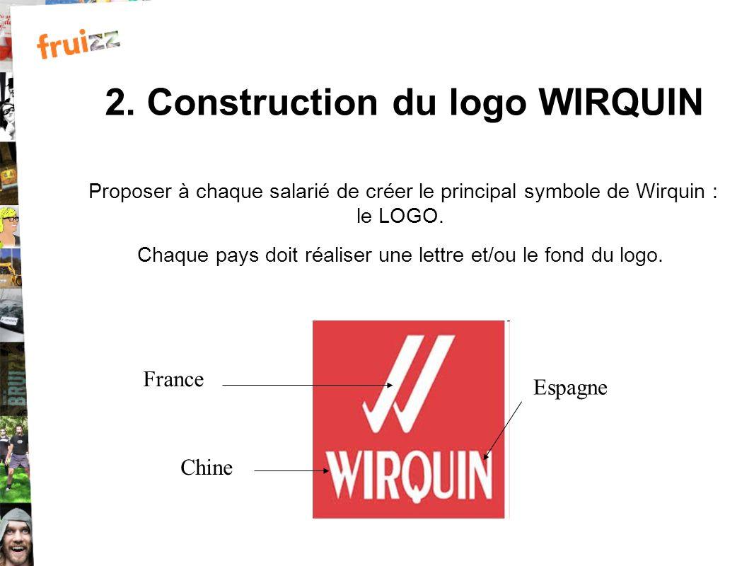 2. Construction du logo WIRQUIN Proposer à chaque salarié de créer le principal symbole de Wirquin : le LOGO. Chaque pays doit réaliser une lettre et/