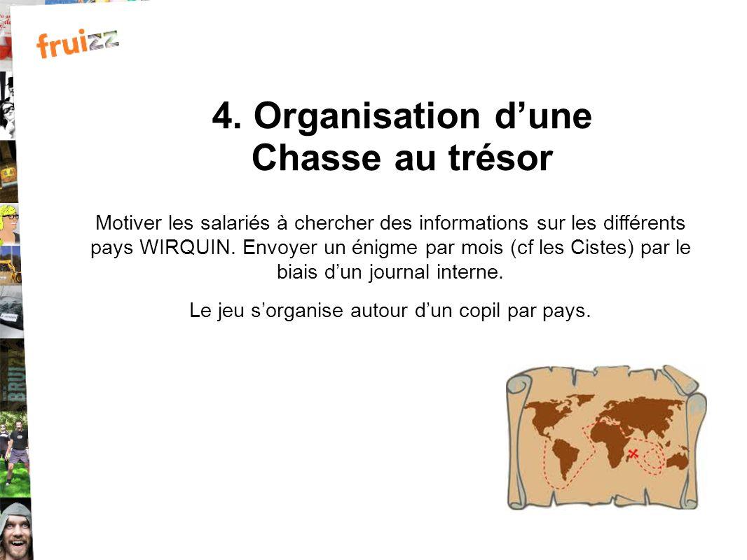 4. Organisation dune Chasse au trésor Motiver les salariés à chercher des informations sur les différents pays WIRQUIN. Envoyer un énigme par mois (cf