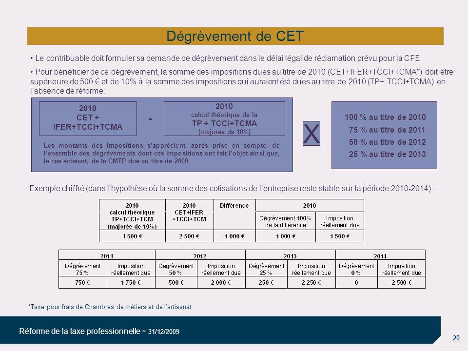 20 Réforme de la taxe professionnelle - 31/12/2009 Dégrèvement de CET Le contribuable doit formuler sa demande de dégrèvement dans le délai légal de r