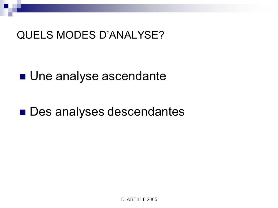 D. ABEILLE 2005 QUELS MODES DANALYSE? Une analyse ascendante Des analyses descendantes
