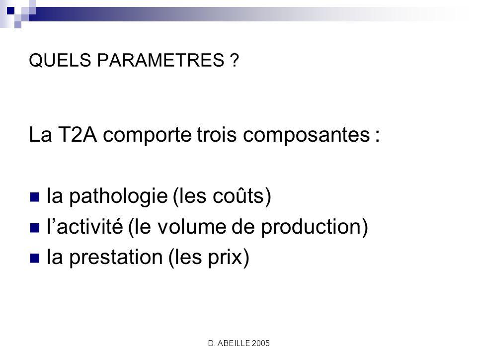 D.ABEILLE 2005 QUELS PARAMETRES .