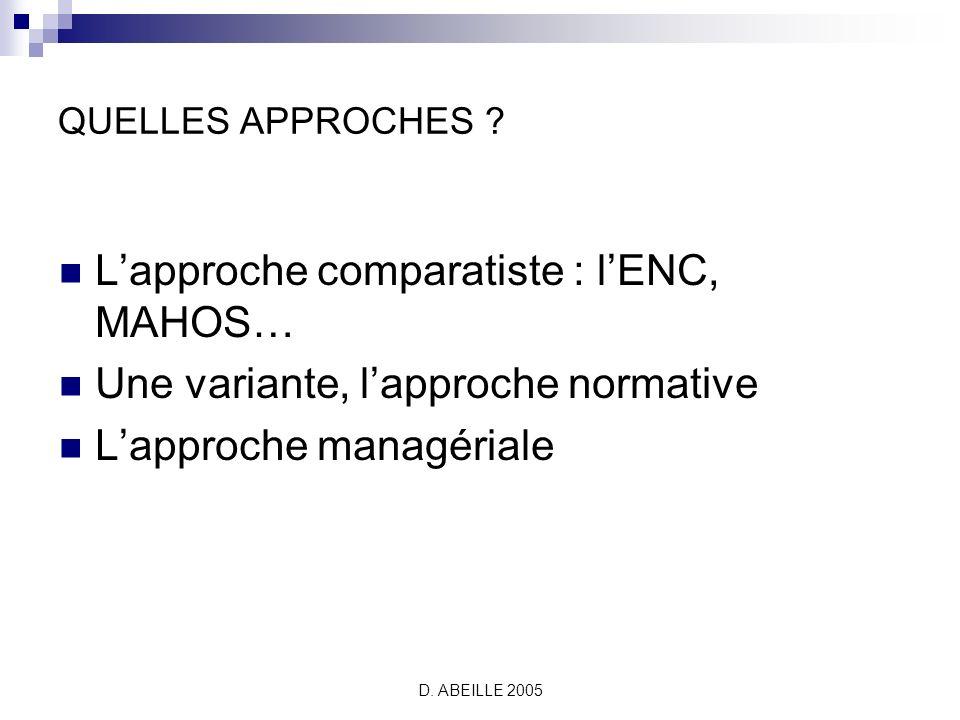 D.ABEILLE 2005 QUELLES APPROCHES .