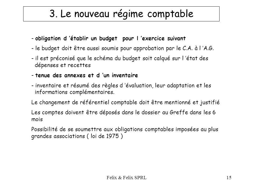 Felix & Felix SPRL15 - obligation d établir un budget pour l exercice suivant - le budget doit être aussi soumis pour approbation par le C.A.