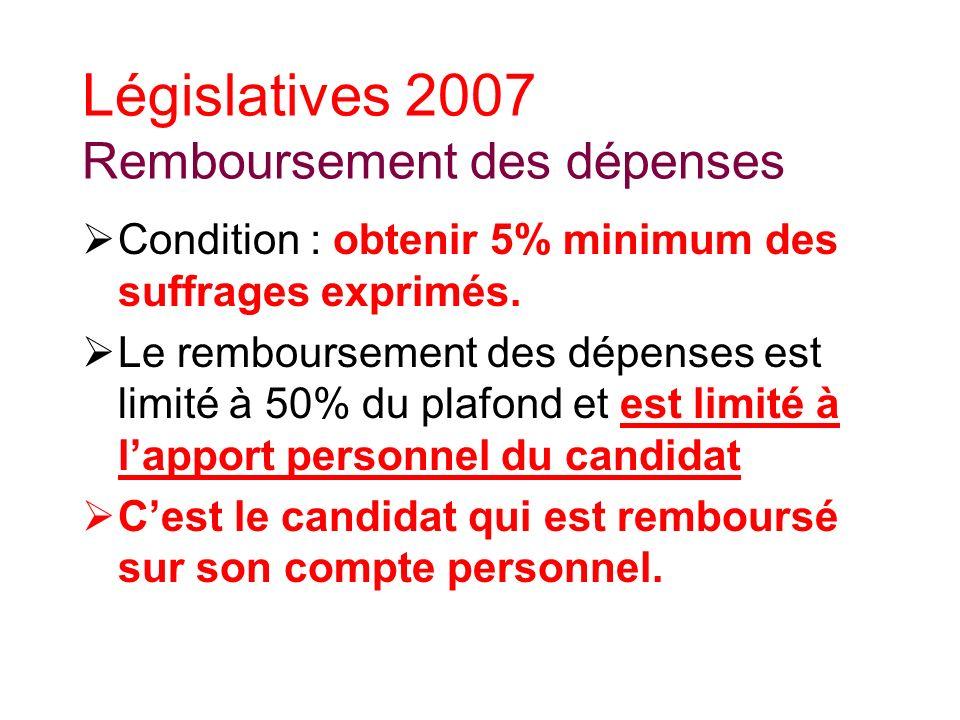 Législatives 2007 Remboursement des dépenses Condition : obtenir 5% minimum des suffrages exprimés.