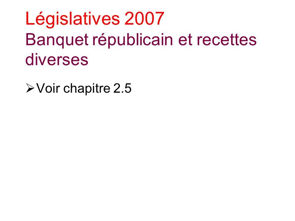 Législatives 2007 Banquet républicain et recettes diverses Voir chapitre 2.5
