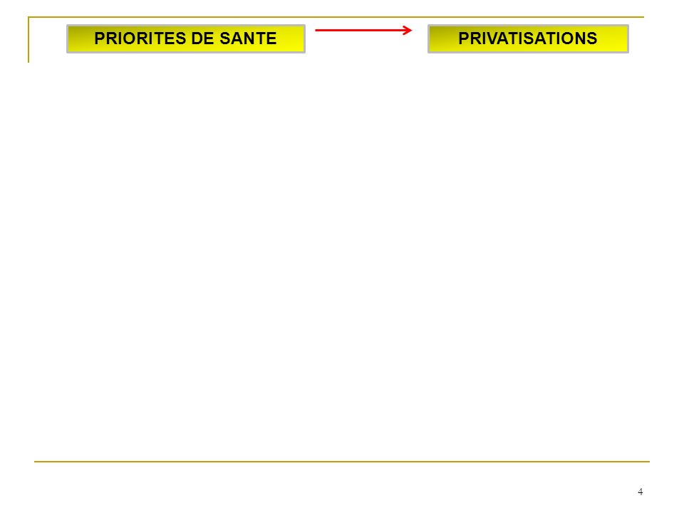 4 PRIORITES DE SANTEPRIVATISATIONS