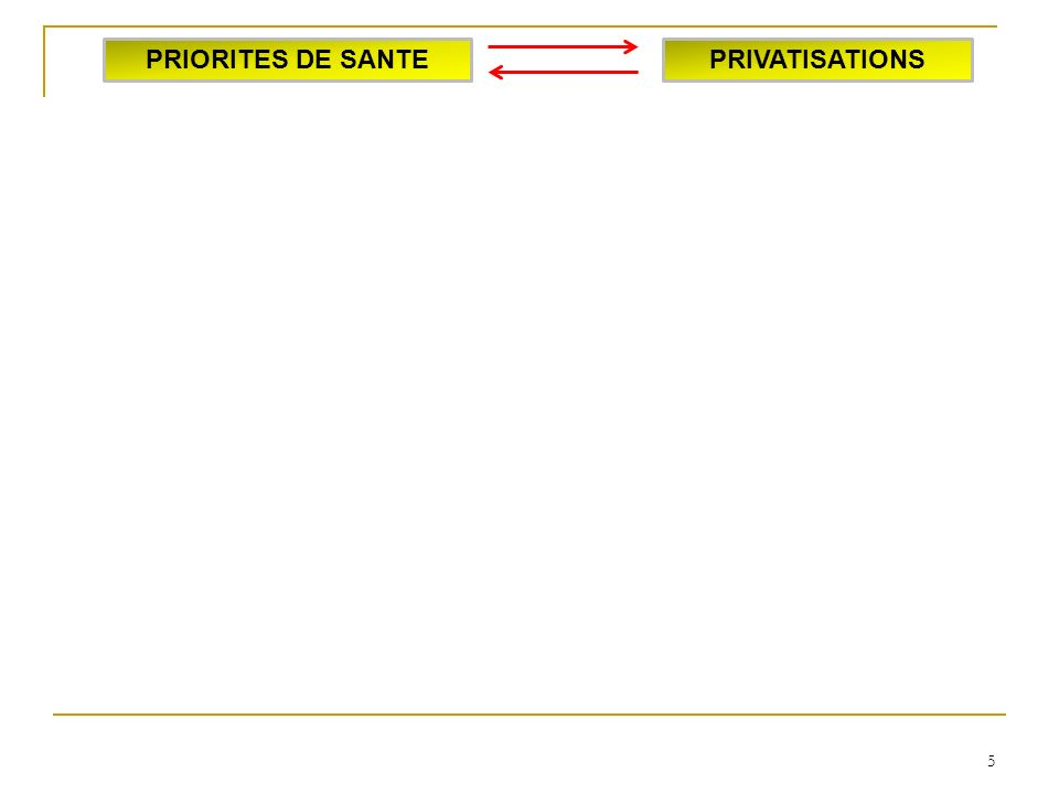 5 PRIORITES DE SANTEPRIVATISATIONS