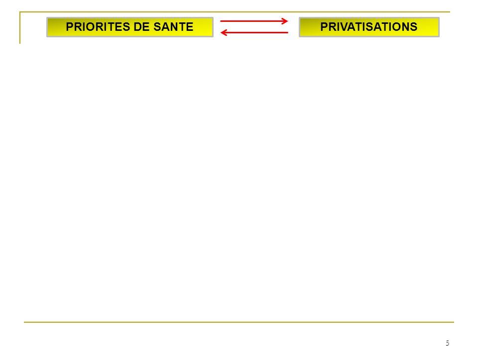 5 PRIORITES DE SANTEPRIVATISATIONS
