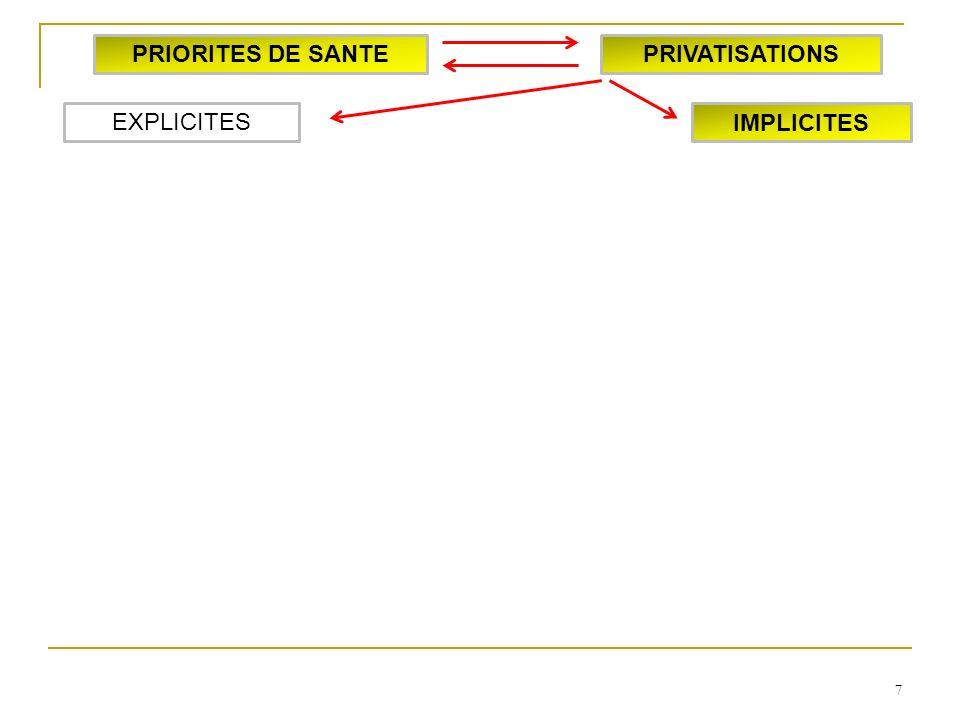 7 IMPLICITES EXPLICITES PRIORITES DE SANTEPRIVATISATIONS