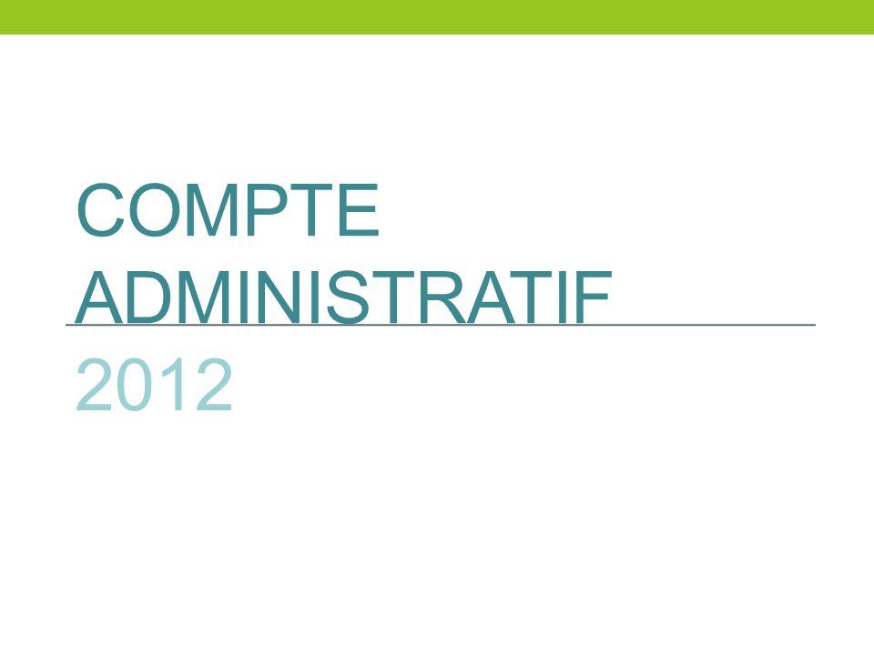 COMPTE ADMINISTRATIF 2012