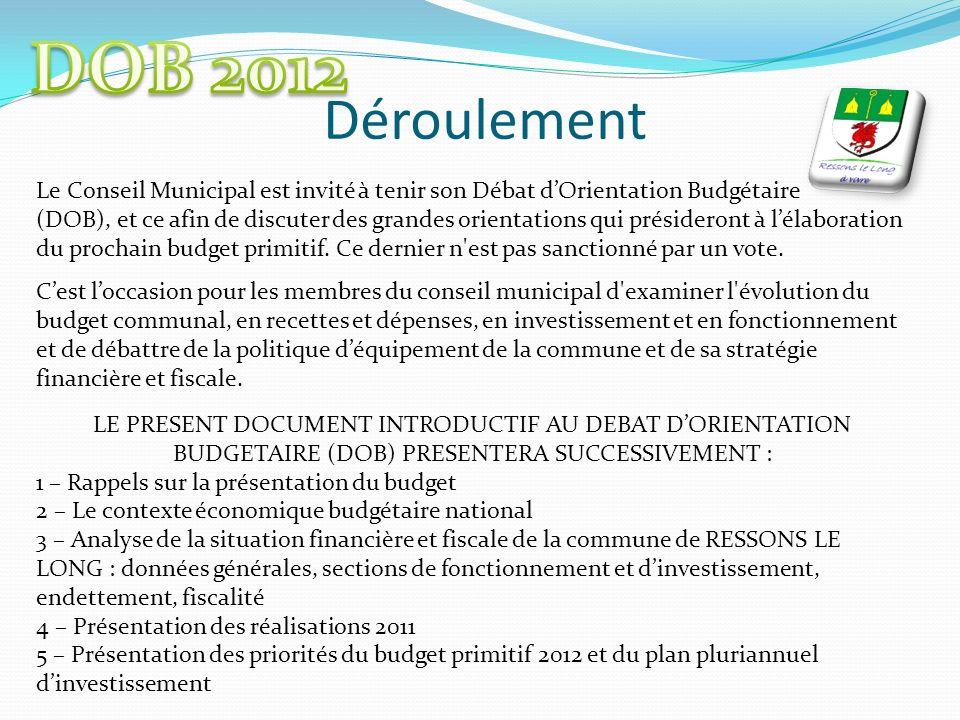 Déroulement Le Conseil Municipal est invité à tenir son Débat dOrientation Budgétaire (DOB), et ce afin de discuter des grandes orientations qui présideront à lélaboration du prochain budget primitif.