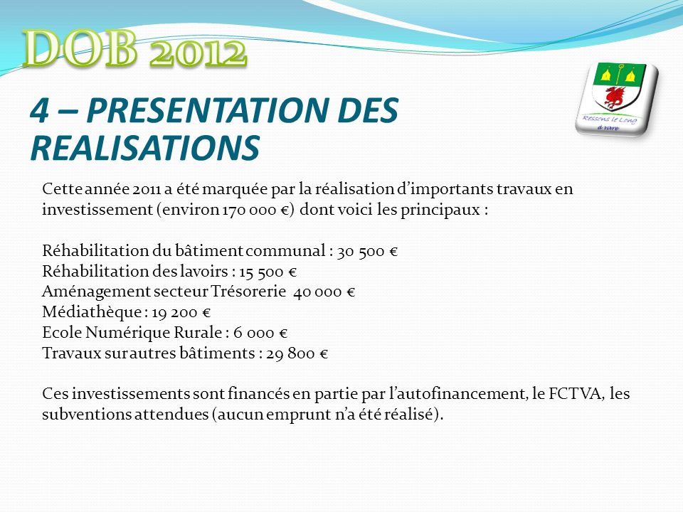Cette année 2011 a été marquée par la réalisation dimportants travaux en investissement (environ 170 000 ) dont voici les principaux : Réhabilitation du bâtiment communal : 30 500 Réhabilitation des lavoirs : 15 500 Aménagement secteur Trésorerie 40 000 Médiathèque : 19 200 Ecole Numérique Rurale : 6 000 Travaux sur autres bâtiments : 29 800 Ces investissements sont financés en partie par lautofinancement, le FCTVA, les subventions attendues (aucun emprunt na été réalisé).