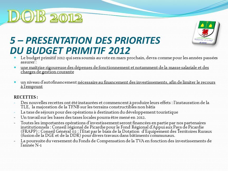 5 – PRESENTATION DES PRIORITES DU BUDGET PRIMITIF 2012 Le budget primitif 2012 qui sera soumis au vote en mars prochain, devra comme pour les années p