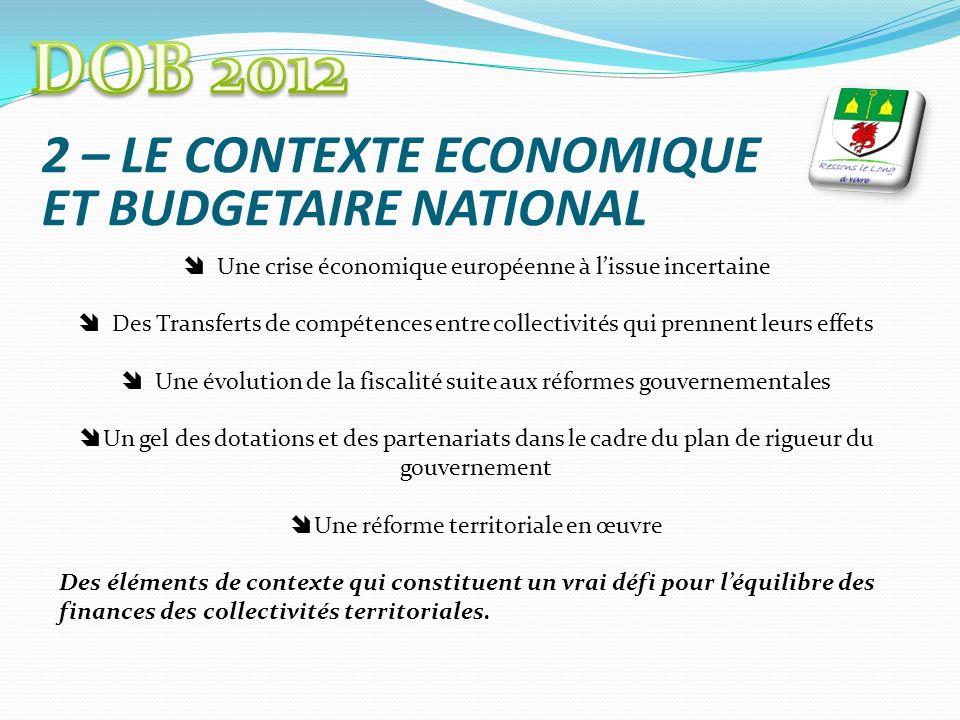 2 – LE CONTEXTE ECONOMIQUE ET BUDGETAIRE NATIONAL Une crise économique européenne à lissue incertaine Des Transferts de compétences entre collectivité