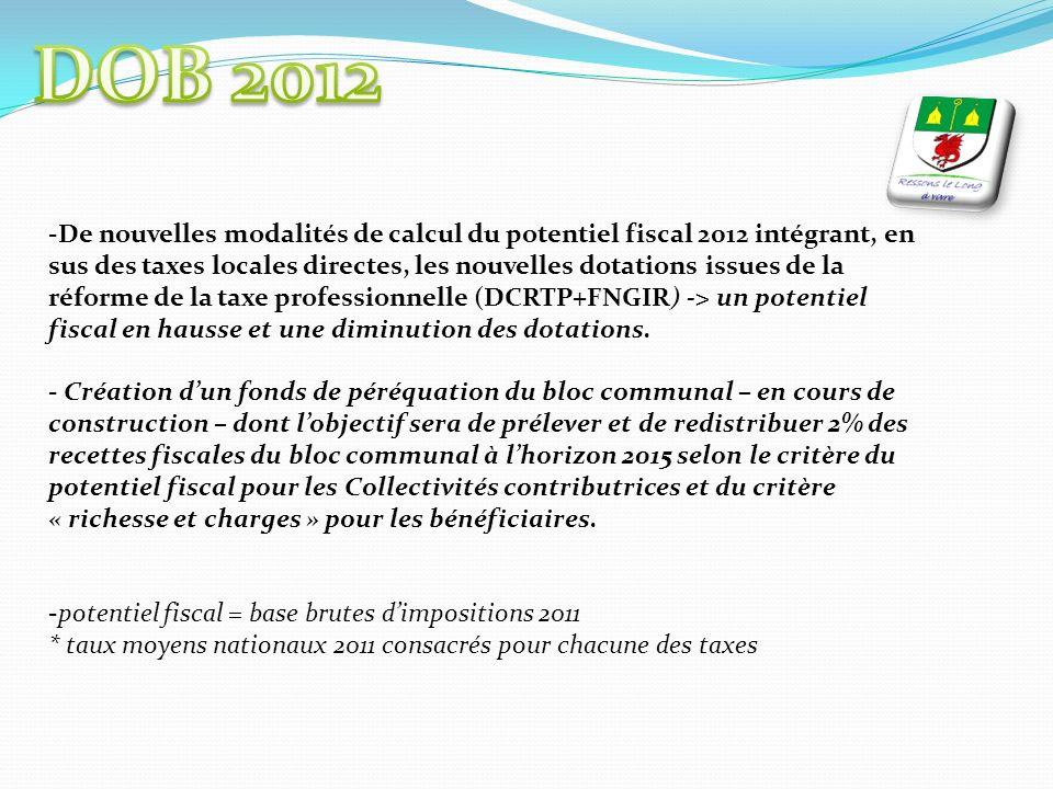 -De nouvelles modalités de calcul du potentiel fiscal 2012 intégrant, en sus des taxes locales directes, les nouvelles dotations issues de la réforme de la taxe professionnelle (DCRTP+FNGIR) -> un potentiel fiscal en hausse et une diminution des dotations.
