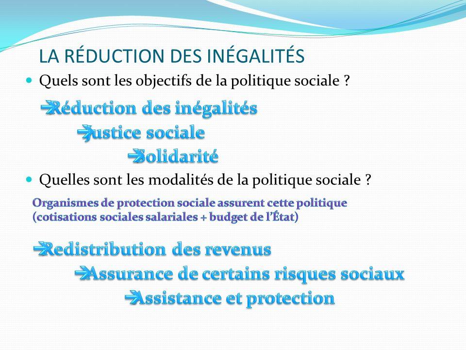 LA RÉDUCTION DES INÉGALITÉS Quels sont les objectifs de la politique sociale ? Quelles sont les modalités de la politique sociale ?
