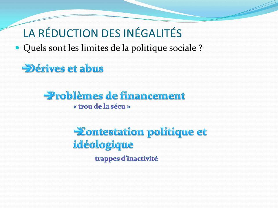 LA RÉDUCTION DES INÉGALITÉS Quels sont les limites de la politique sociale ?