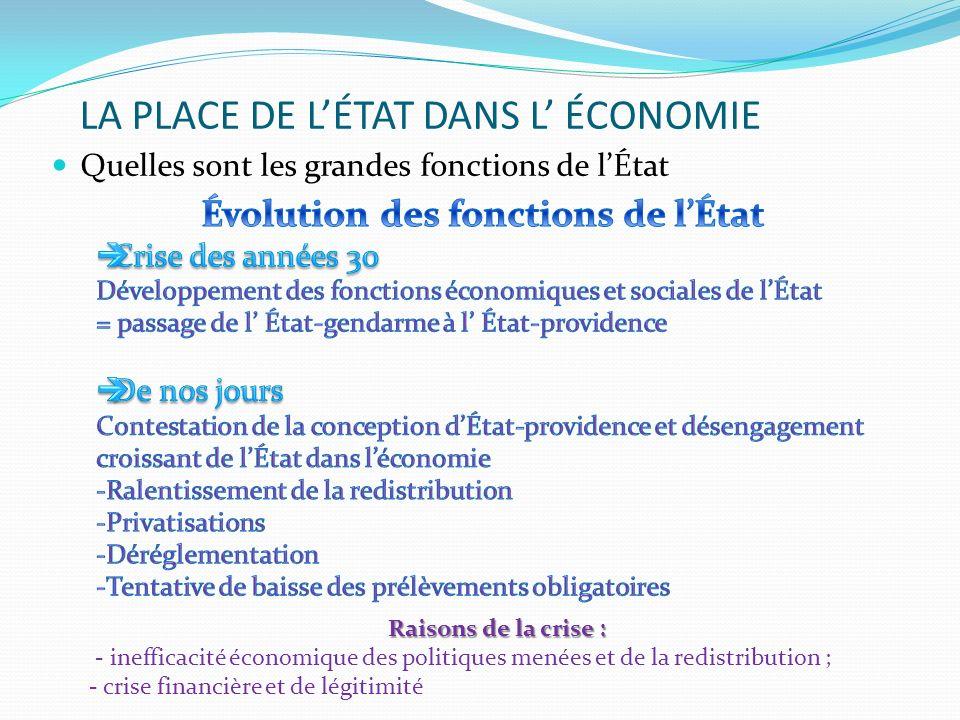 LA PLACE DE LÉTAT DANS L ÉCONOMIE Quelles sont les grandes fonctions de lÉtat Raisons de la crise : - inefficacité économique des politiques menées et
