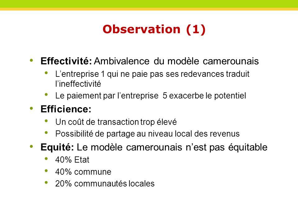 Effectivité: Ambivalence du modèle camerounais Lentreprise 1 qui ne paie pas ses redevances traduit lineffectivité Le paiement par lentreprise 5 exace