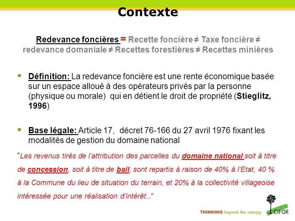 THINKING beyond the canopy Redevance foncières = Recette foncière Taxe foncière redevance domaniale Recettes forestières Recettes minières Définition: