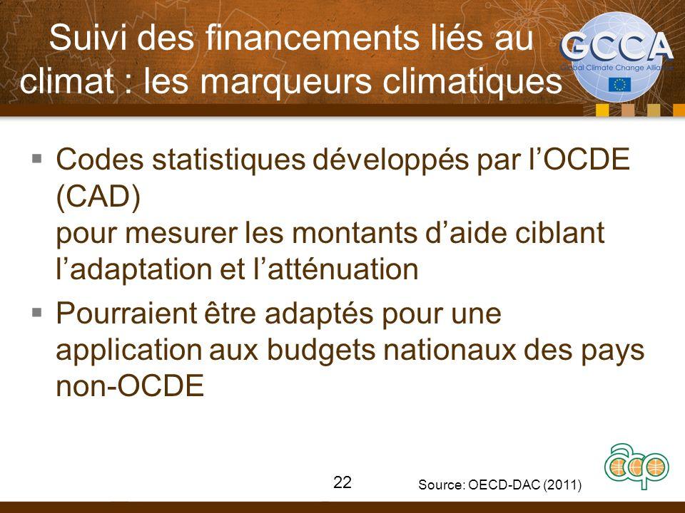 Suivi des financements liés au climat : les marqueurs climatiques Codes statistiques développés par lOCDE (CAD) pour mesurer les montants daide ciblan