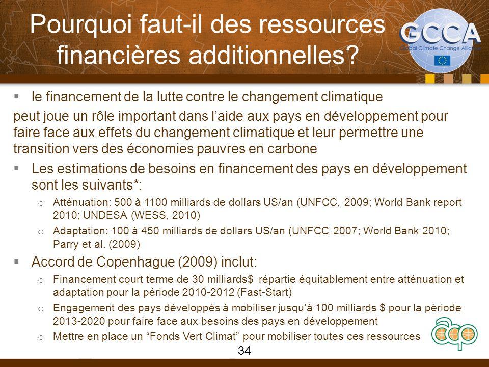 Pourquoi faut-il des ressources financières additionnelles? le financement de la lutte contre le changement climatique peut joue un rôle important dan