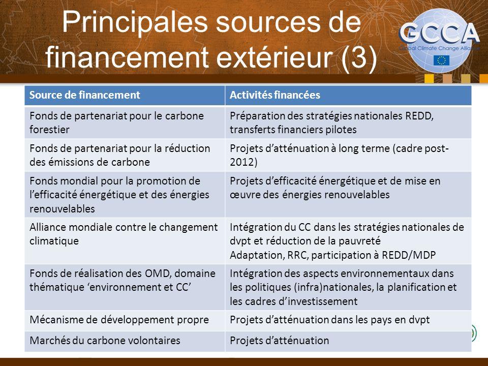 Principales sources de financement extérieur (3) 38 Source de financementActivités financées Fonds de partenariat pour le carbone forestier Préparatio