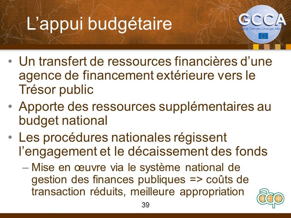 Lappui budgétaire Un transfert de ressources financières dune agence de financement extérieure vers le Trésor public Apporte des ressources supplément