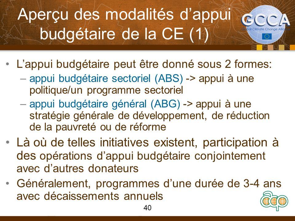 Aperçu des modalités dappui budgétaire de la CE (1) Lappui budgétaire peut être donné sous 2 formes: –appui budgétaire sectoriel (ABS) -> appui à une