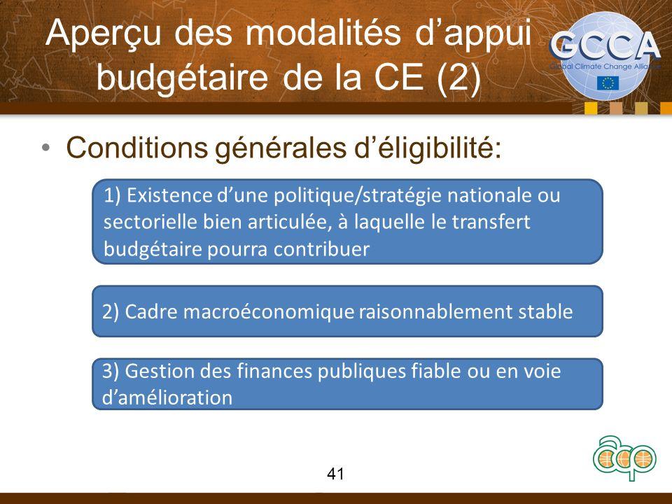Aperçu des modalités dappui budgétaire de la CE (2) Conditions générales déligibilité: 1) Existence dune politique/stratégie nationale ou sectorielle