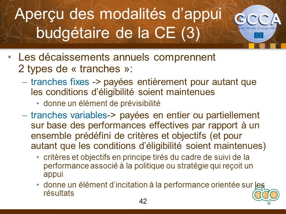 Aperçu des modalités dappui budgétaire de la CE (3) Les décaissements annuels comprennent 2 types de « tranches »: –tranches fixes -> payées entièreme