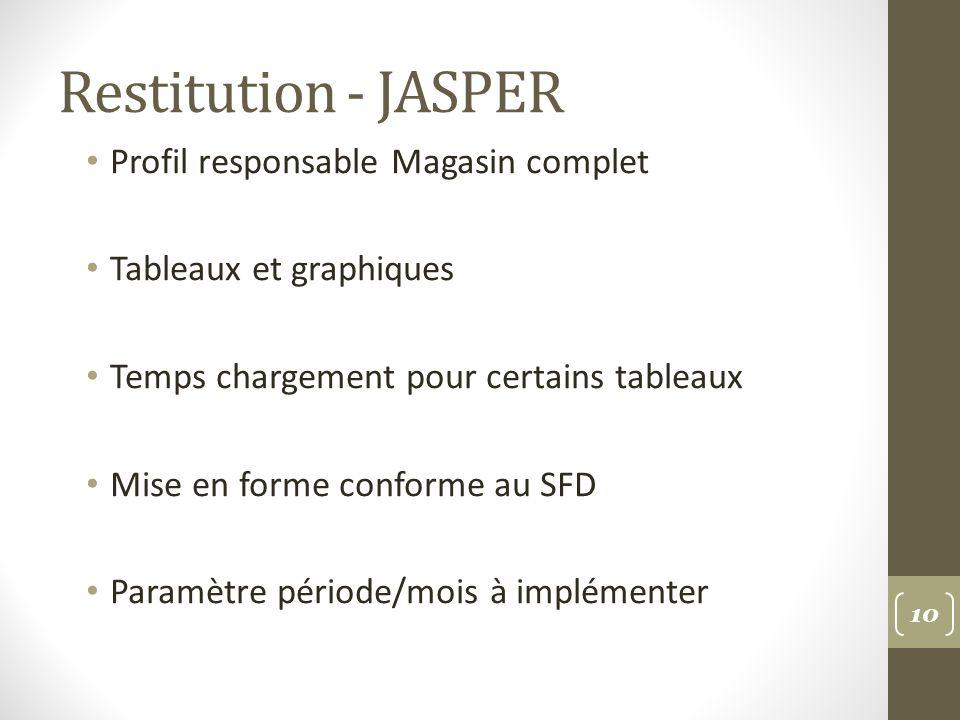 Restitution - JASPER Profil responsable Magasin complet Tableaux et graphiques Temps chargement pour certains tableaux Mise en forme conforme au SFD Paramètre période/mois à implémenter 10