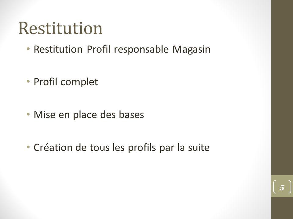 Restitution Restitution Profil responsable Magasin Profil complet Mise en place des bases Création de tous les profils par la suite 5
