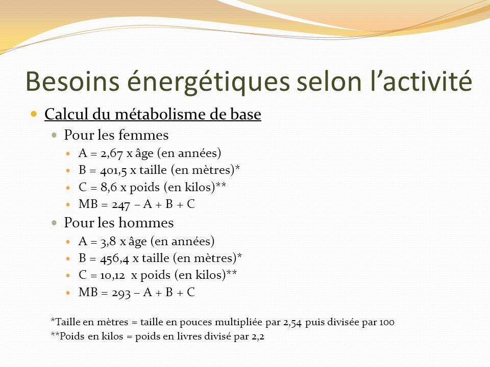 Besoins énergétiques selon lactivité Calcul du métabolisme de base Pour les femmes A = 2,67 x âge (en années) B = 401,5 x taille (en mètres)* C = 8,6