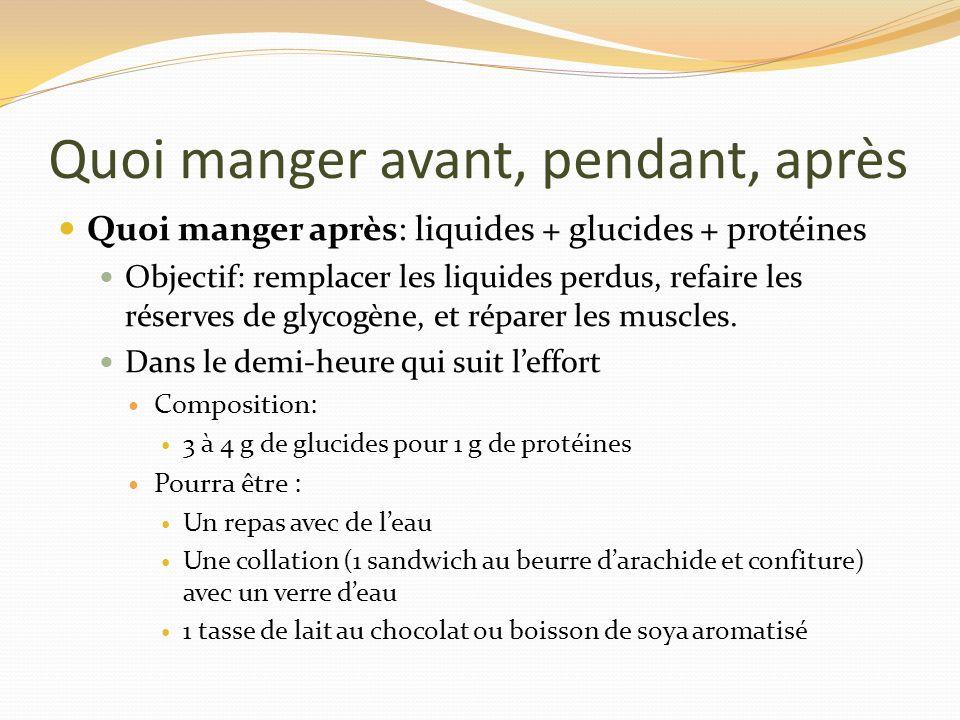 Quoi manger avant, pendant, après Quoi manger après: liquides + glucides + protéines Objectif: remplacer les liquides perdus, refaire les réserves de