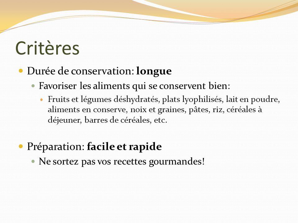 Critères Durée de conservation: longue Favoriser les aliments qui se conservent bien: Fruits et légumes déshydratés, plats lyophilisés, lait en poudre